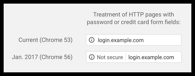 Https beveiligde verbinding Google