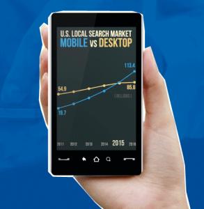 Mobiele SEO - optimaliseer voor mobiel gebruik