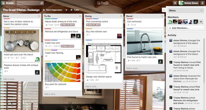 Trello zoekmachine marketing